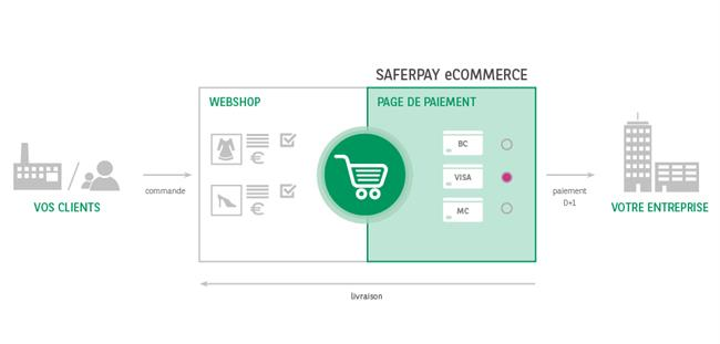 WB_Sol_Saferpay_ecommerce_fr
